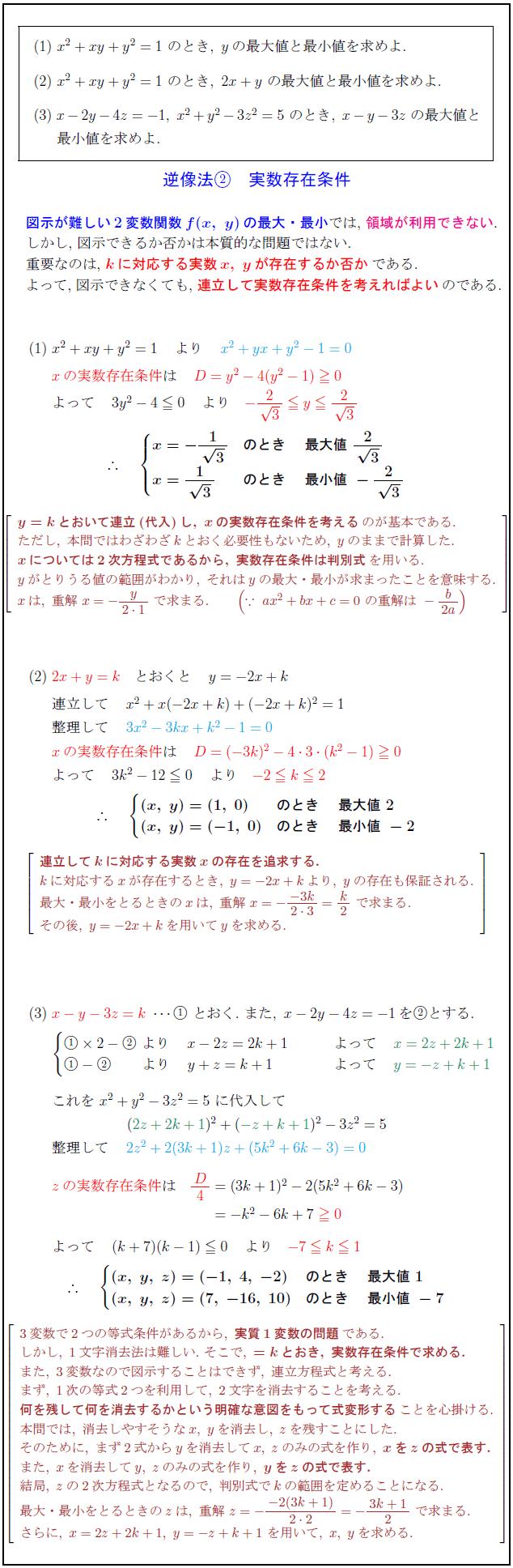 inverse-image2