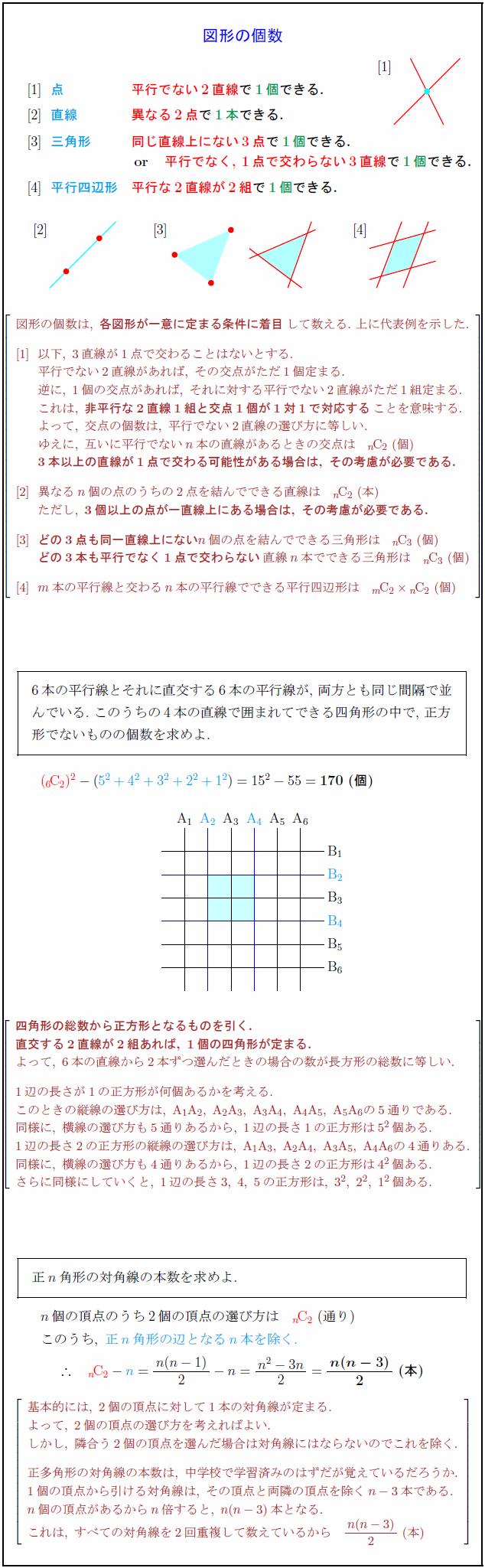 figure-number