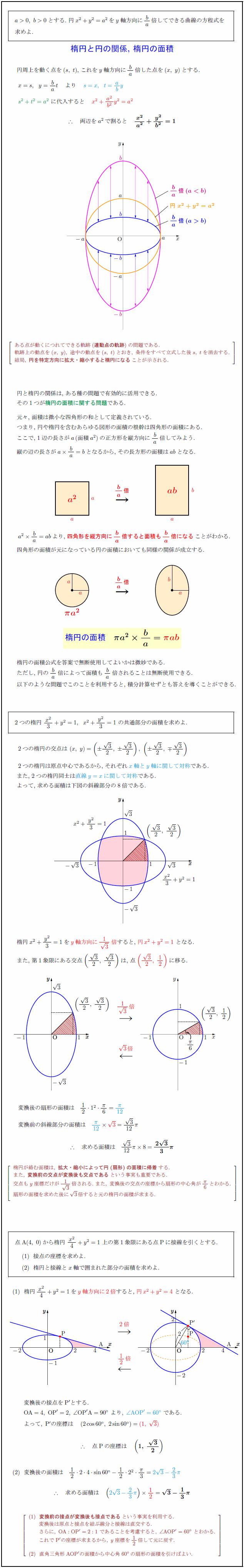 ellipse-circle