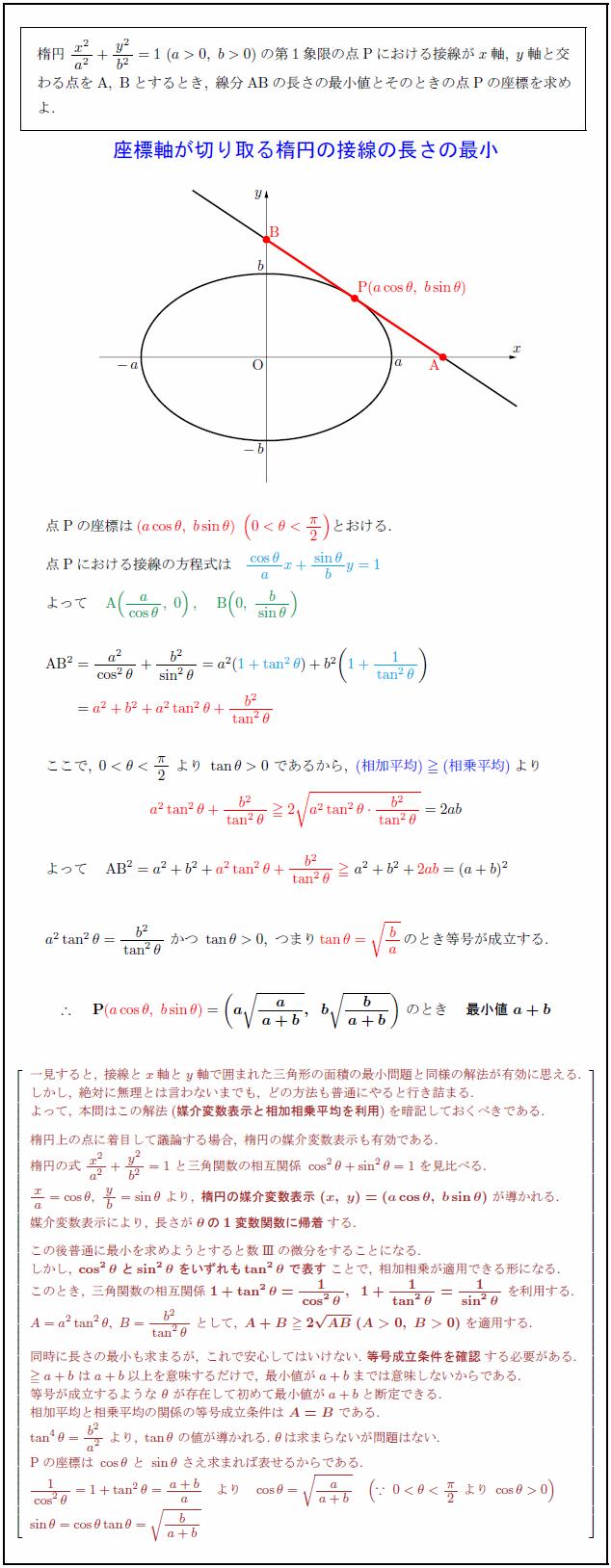 ellipse-tangent-length