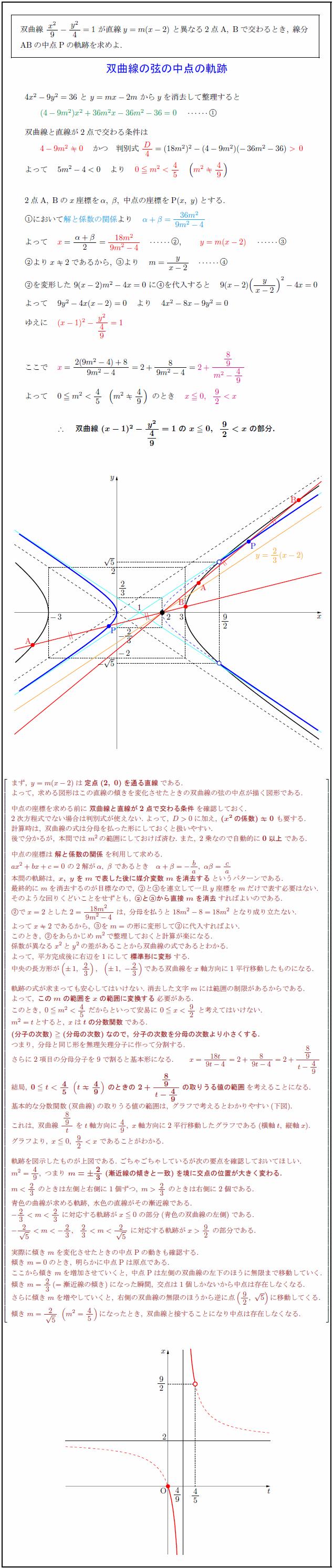 hyperbola-chord-locus