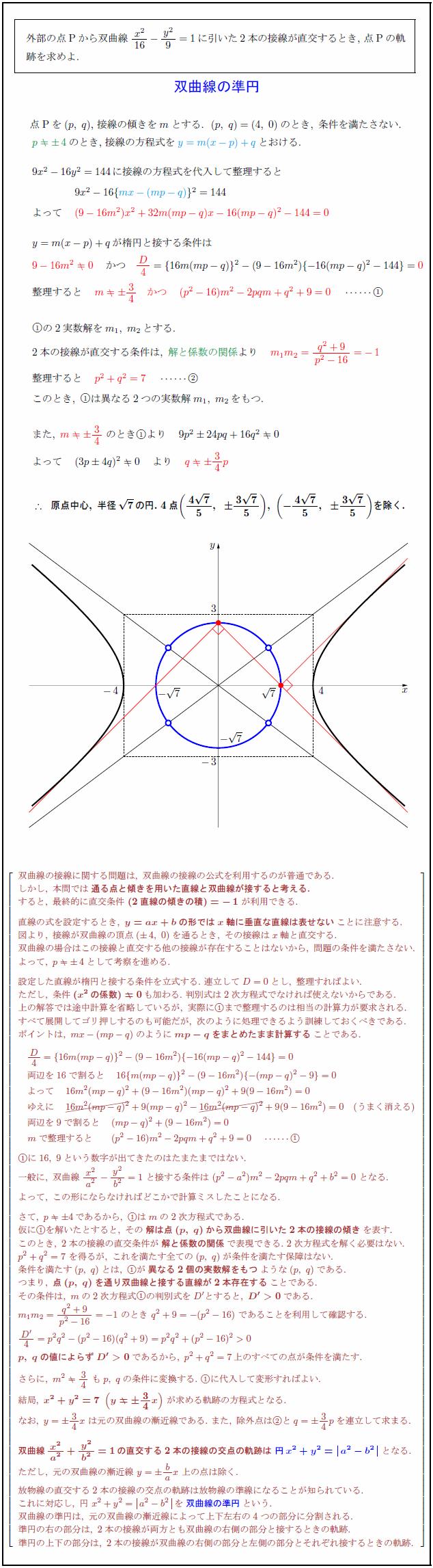 hyperbola-director-circle
