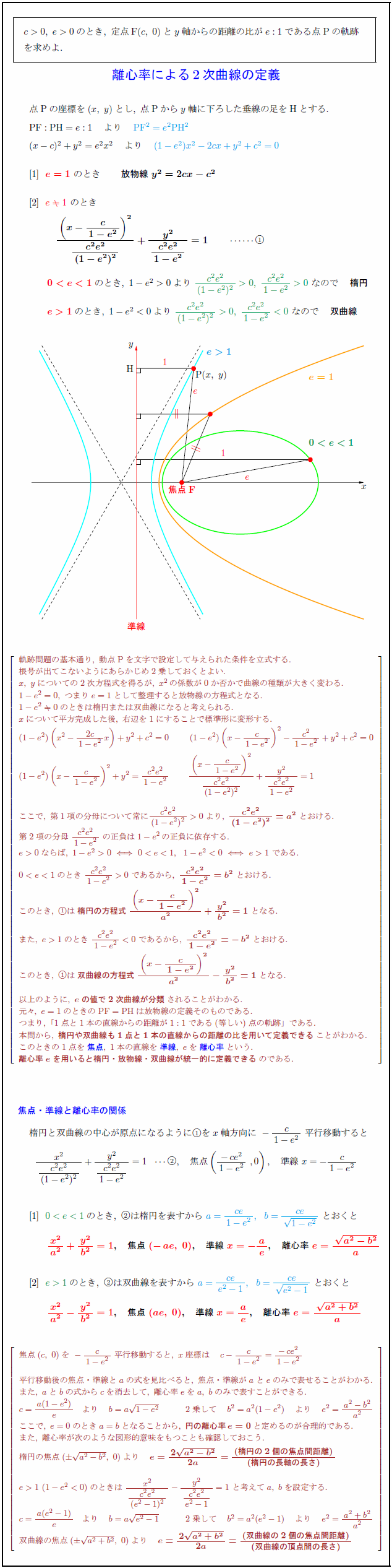 quadratic-curve-eccentricity