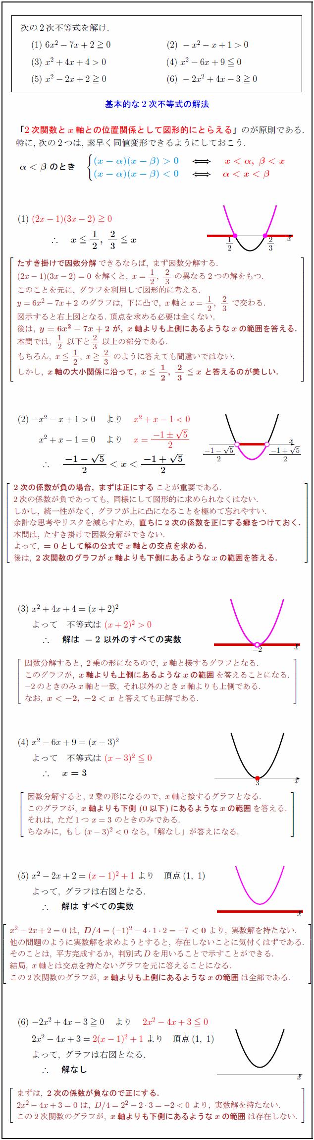 quadratic-inequality