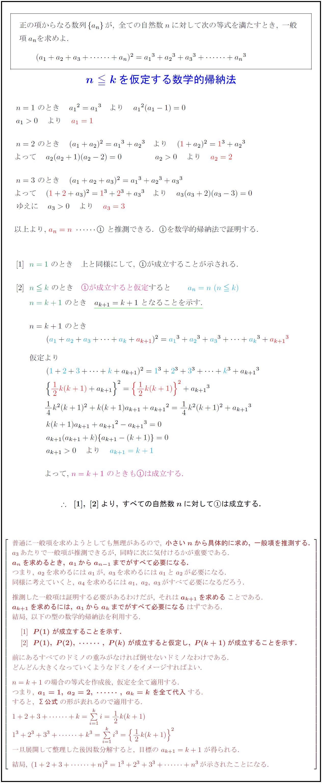 数学 的 帰納 法 数学的帰納法 - Wikipedia