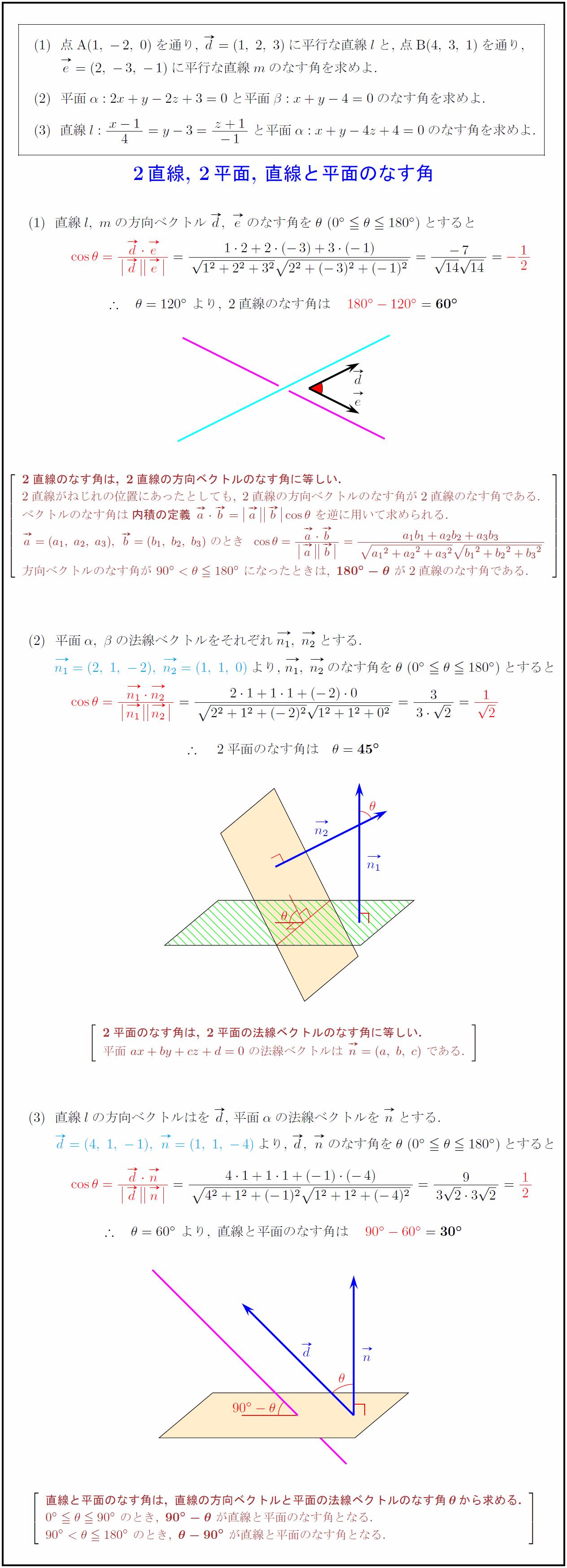 line-plane-angle