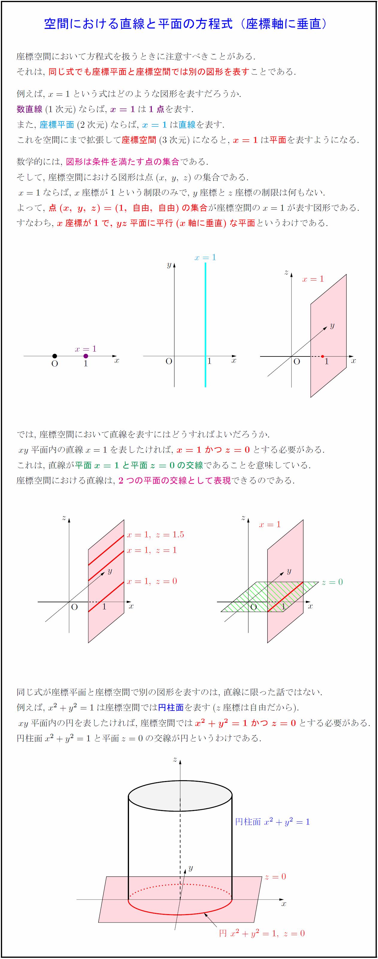 line-plane