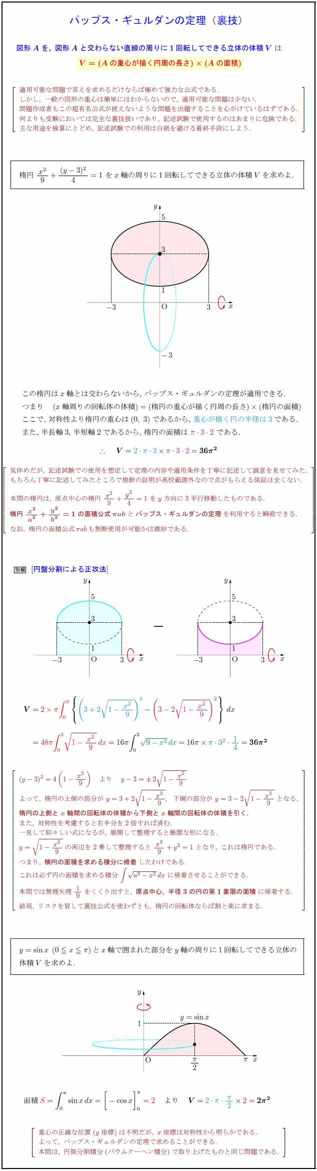 pappus-guldinus-theorem