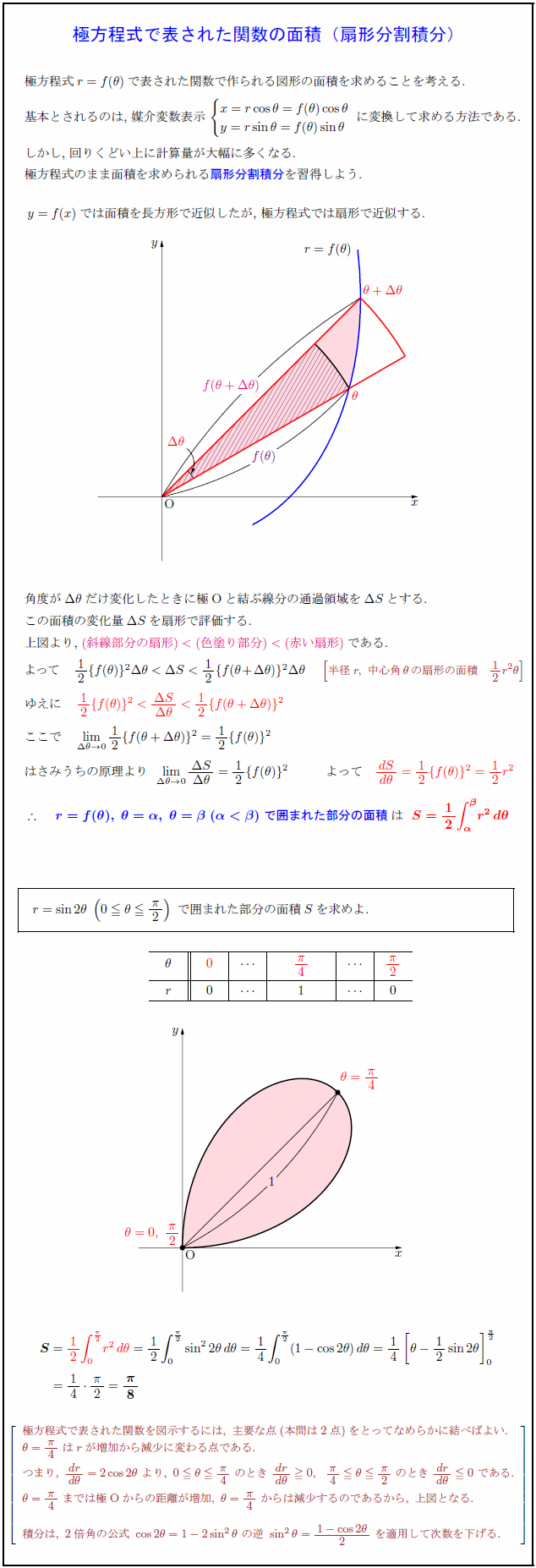 sum-polar-equation