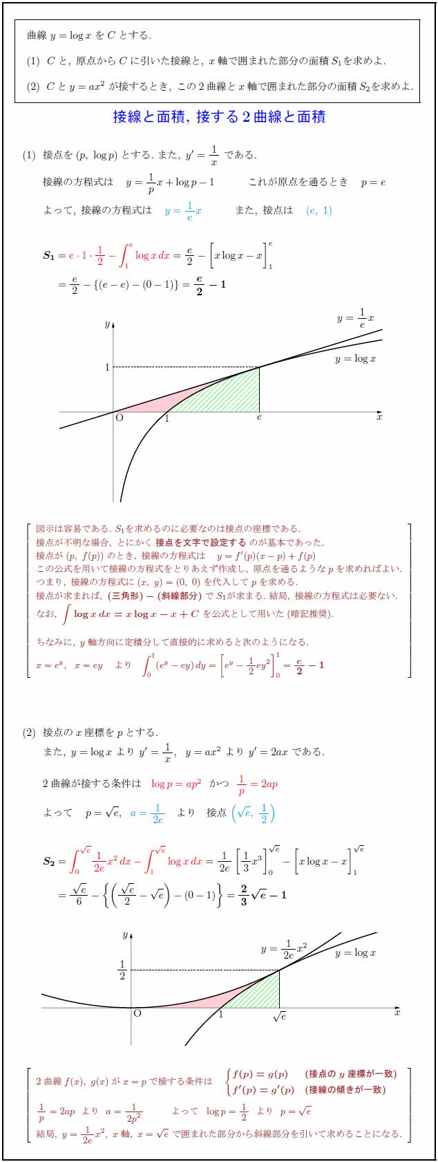 sum-tangent