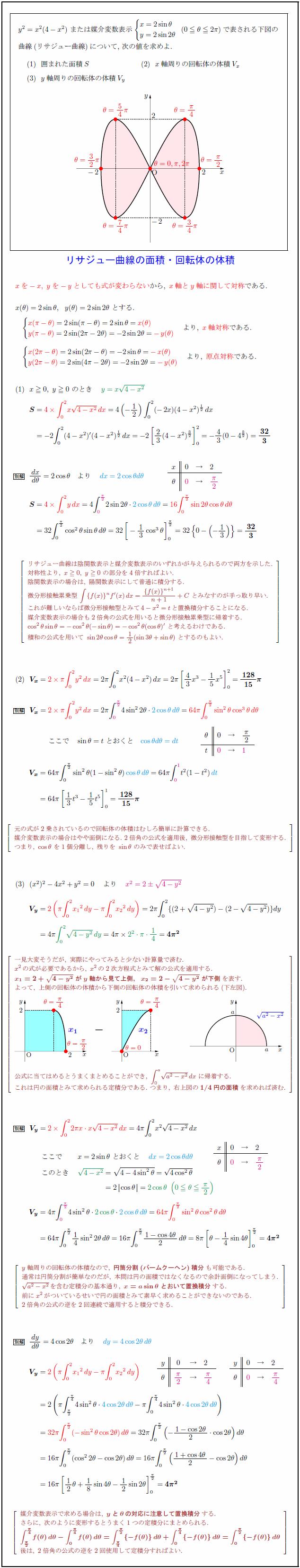lissajous-curve-svl