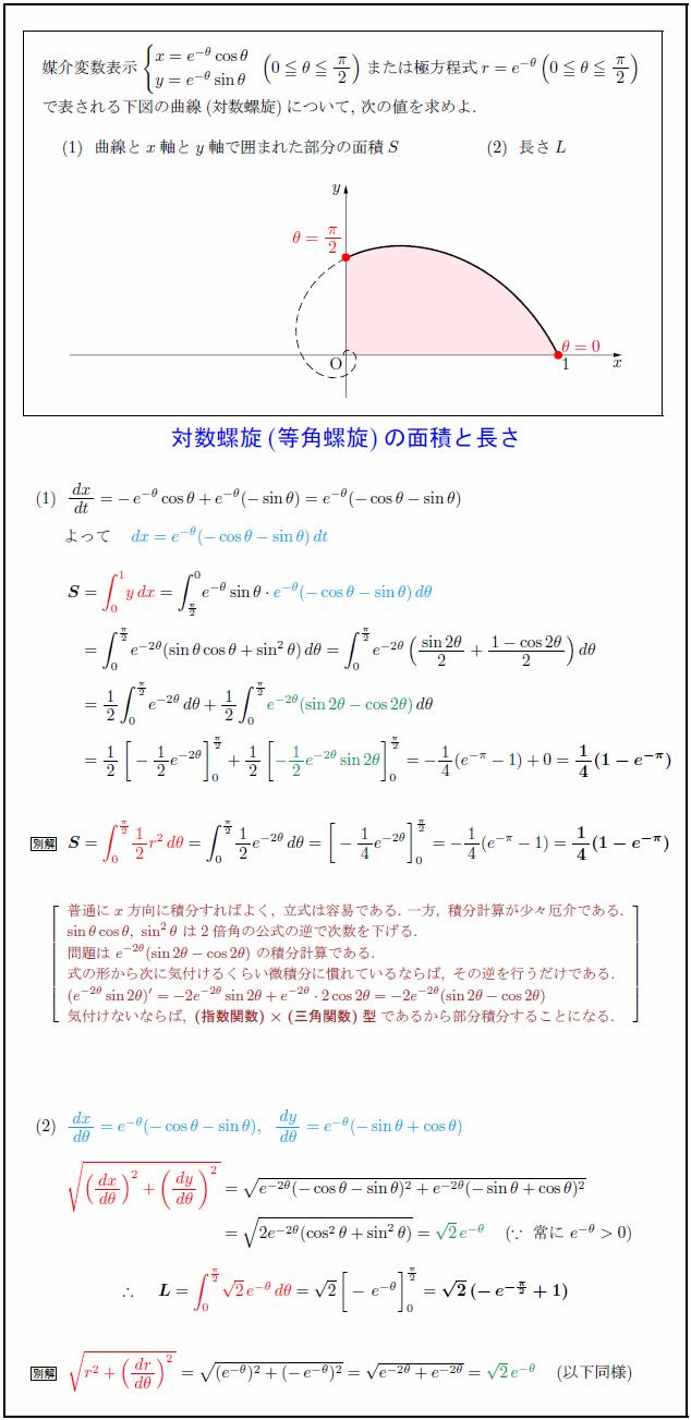 logarithmic-spiral-svl