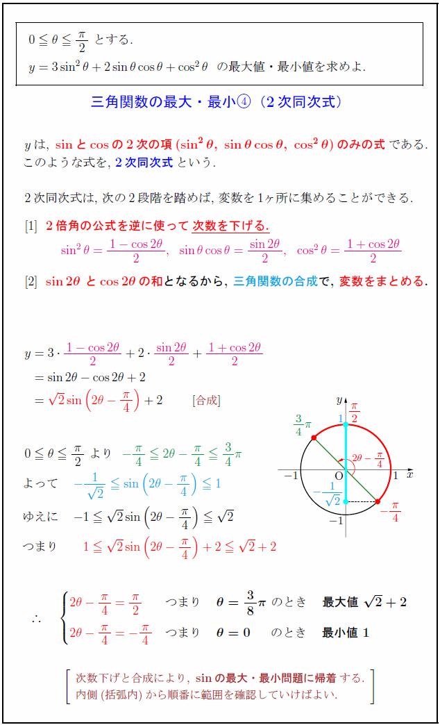 三角関数の最大・最小④(2次同次式)