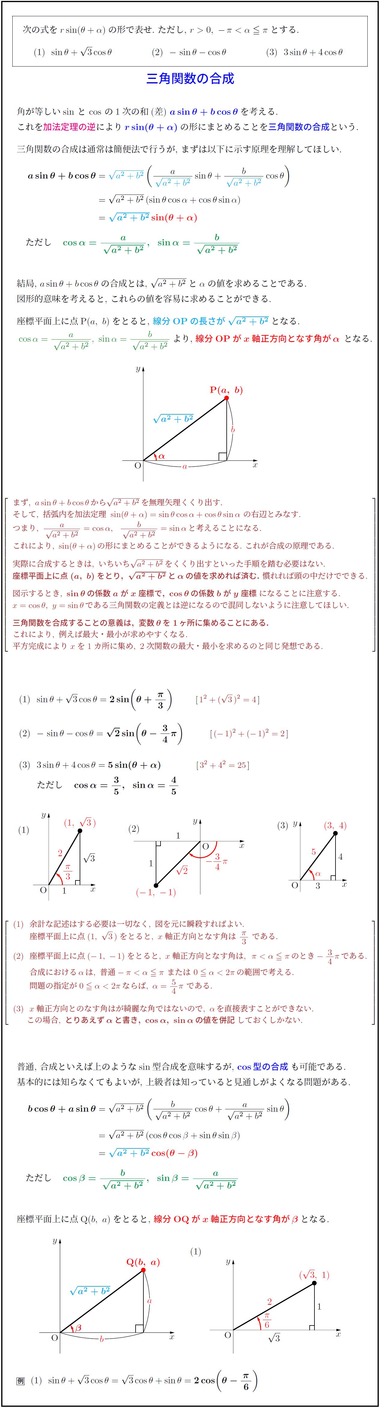 周期 三角 関数
