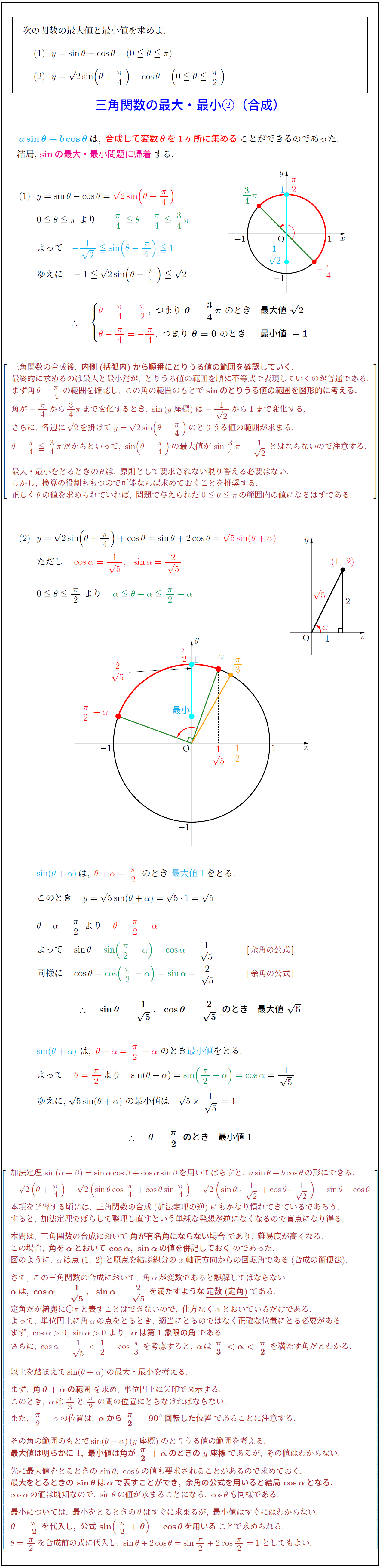 高校数学Ⅱ】三角関数の最大・最小②(合成) | 受験の月