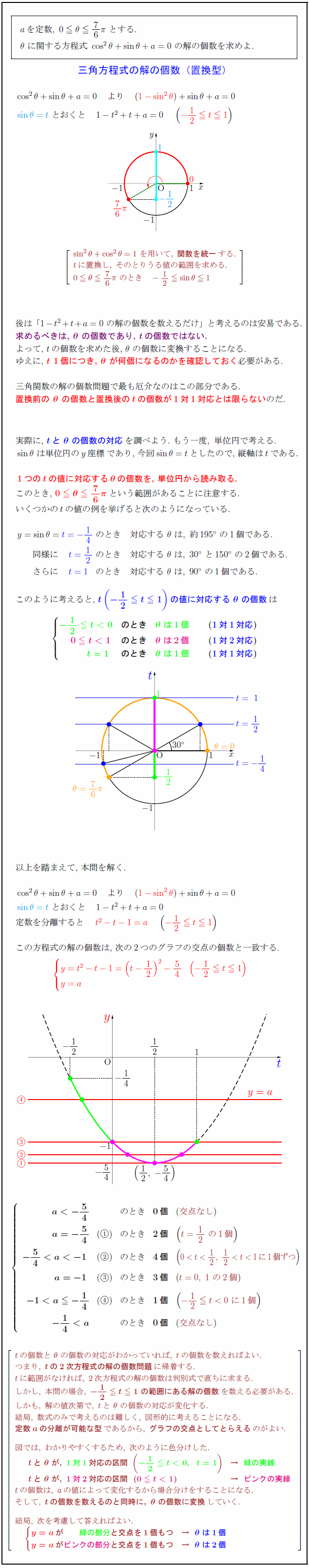solution-number