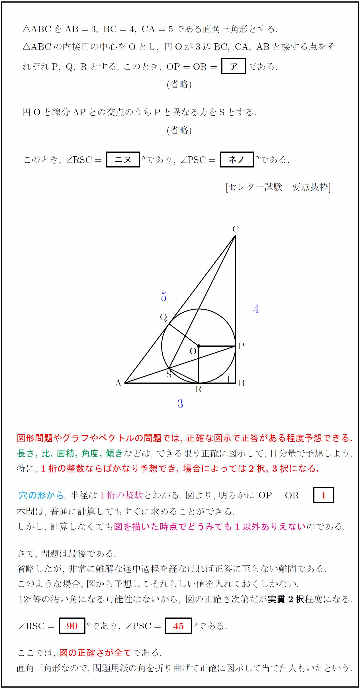precise-figure