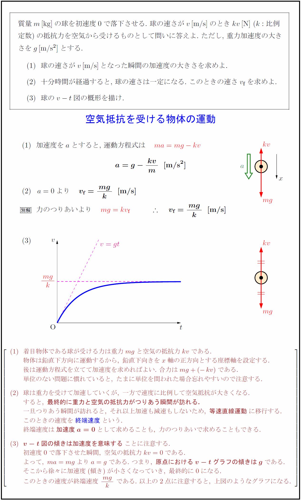 運動 グラフ 加速度 直線 等 等速度運動と等加速度運動