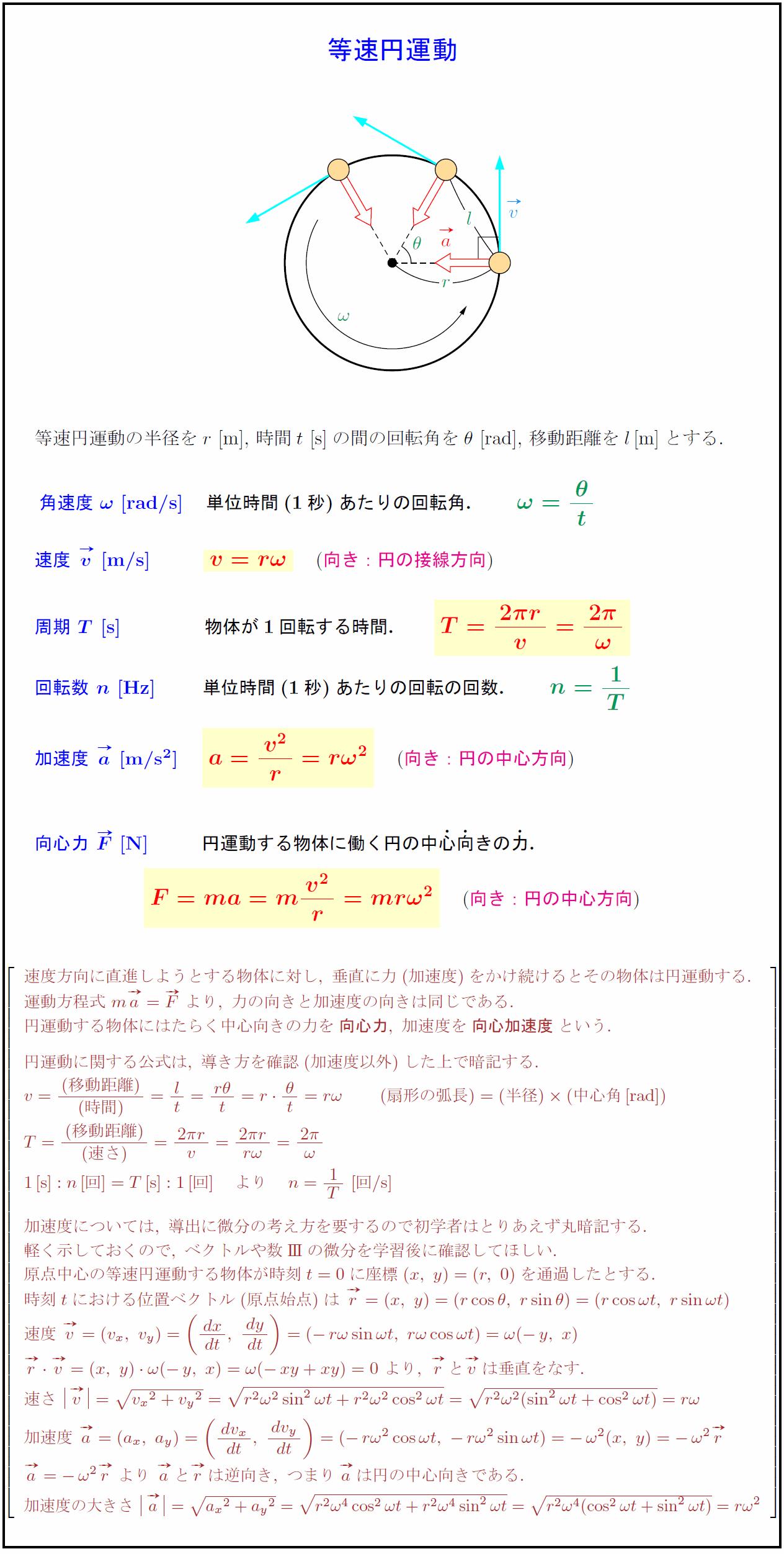 pdf 回転 保存n